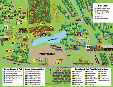 Mitcham Farm Attractions Map